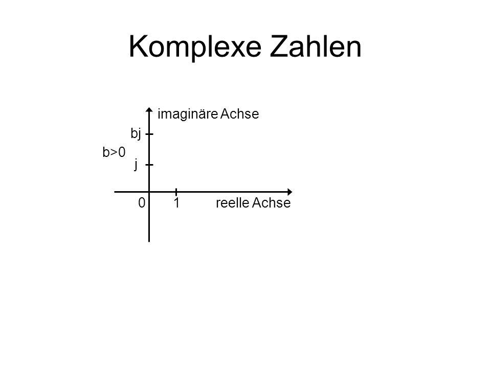 Komplexe Zahlen imaginäre Achse bj b>0 j 1 reelle Achse