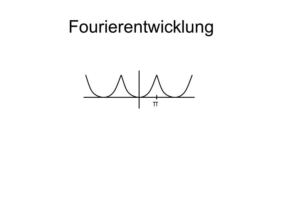 Fourierentwicklung π