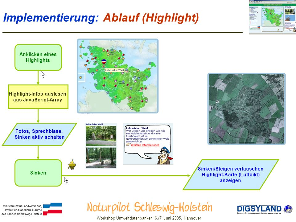 Implementierung: Ablauf (Highlight)