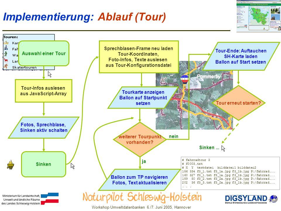 Implementierung: Ablauf (Tour)