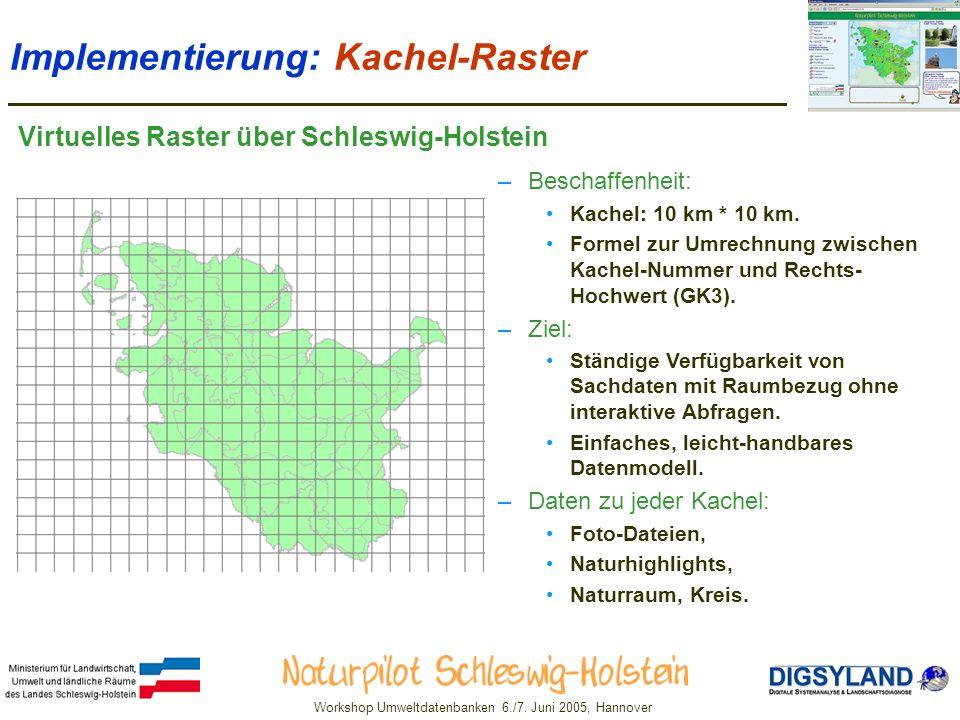 Implementierung: Kachel-Raster