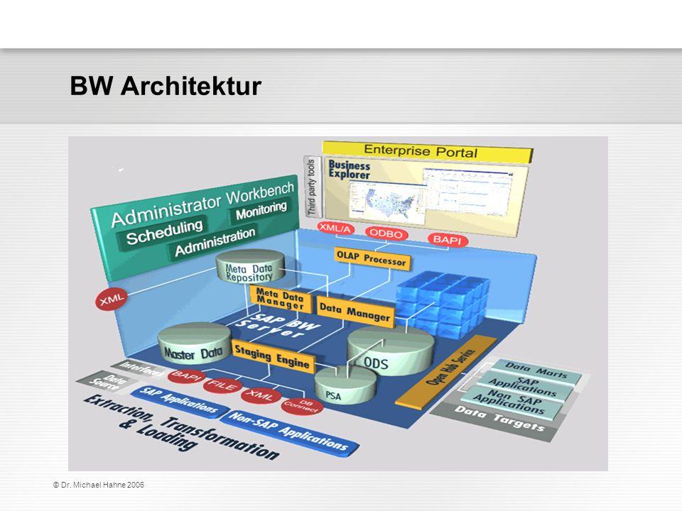 BW Architektur © Dr. Michael Hahne 2006
