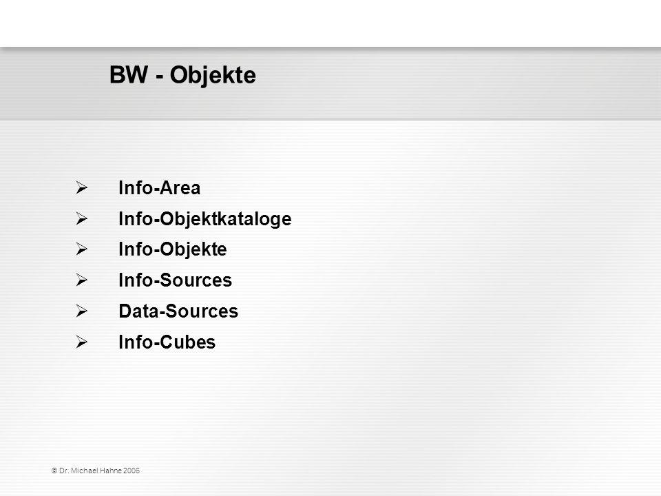 BW - Objekte Info-Area Info-Objektkataloge Info-Objekte Info-Sources