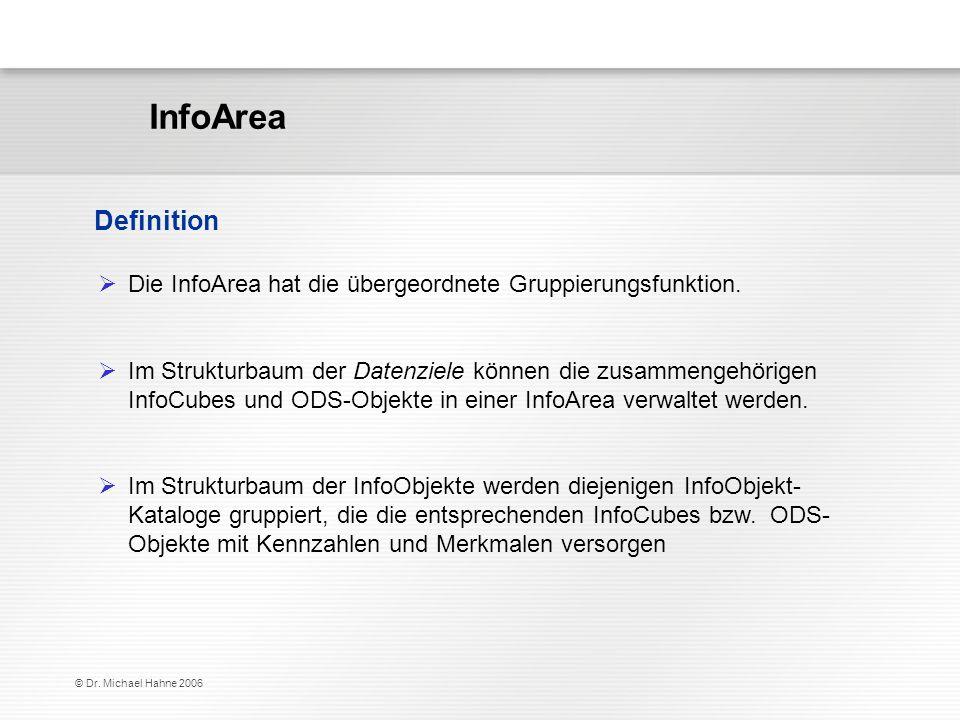 InfoArea Definition. Die InfoArea hat die übergeordnete Gruppierungsfunktion.