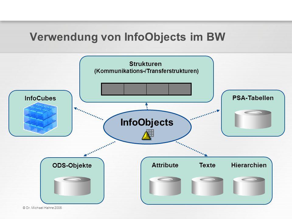 Verwendung von InfoObjects im BW