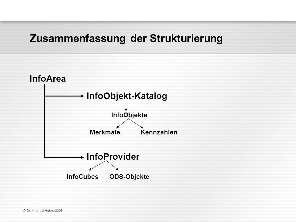 Zusammenfassung der Strukturierung