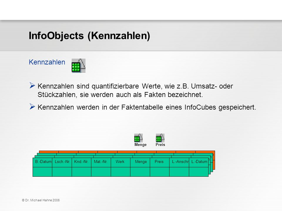 InfoObjects (Kennzahlen)