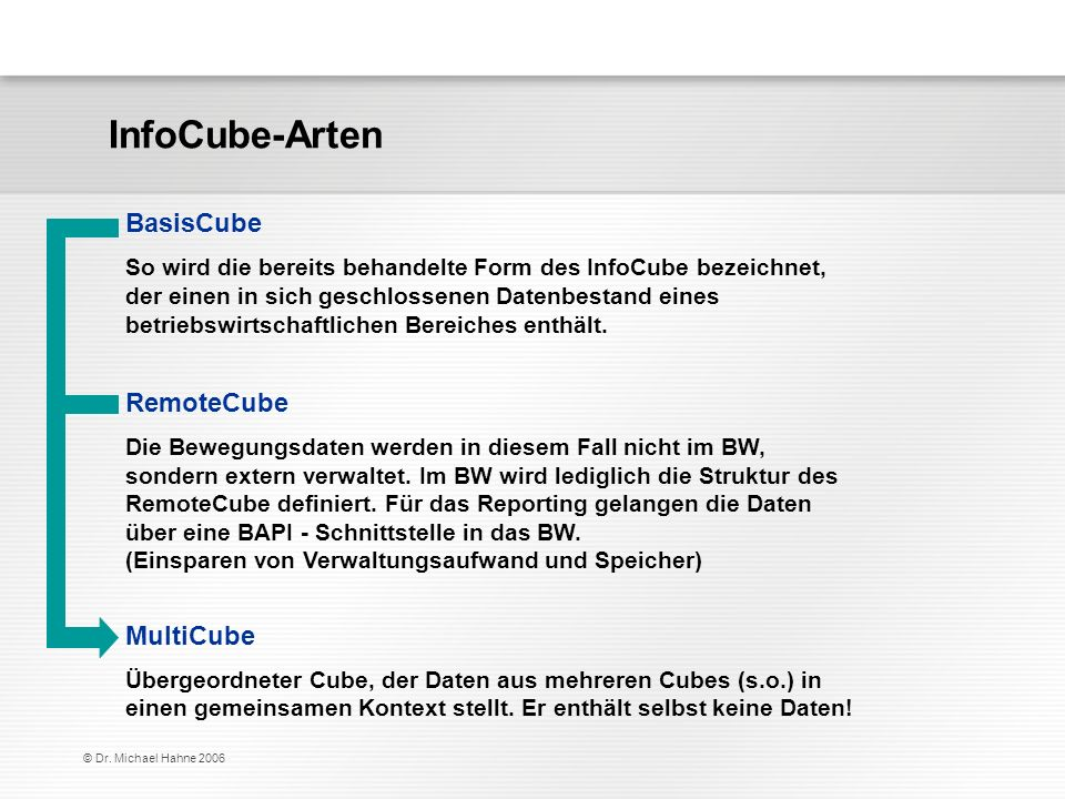 InfoCube-Arten BasisCube RemoteCube MultiCube