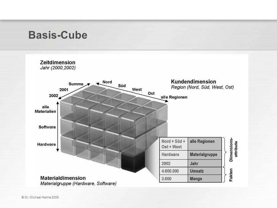 Basis-Cube © Dr. Michael Hahne 2006