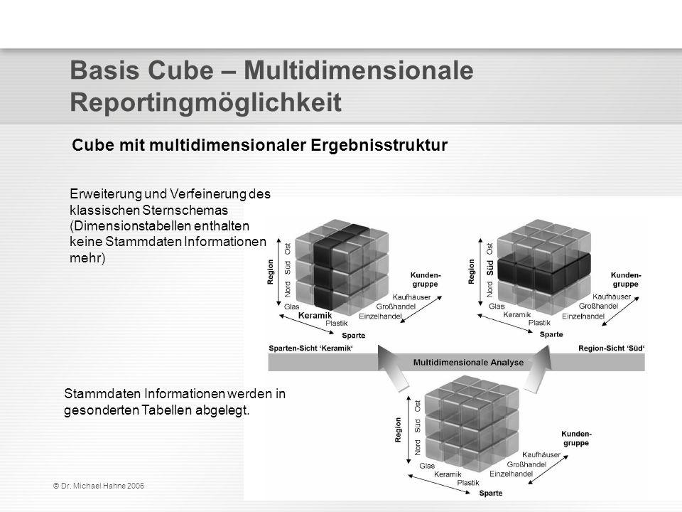Basis Cube – Multidimensionale Reportingmöglichkeit