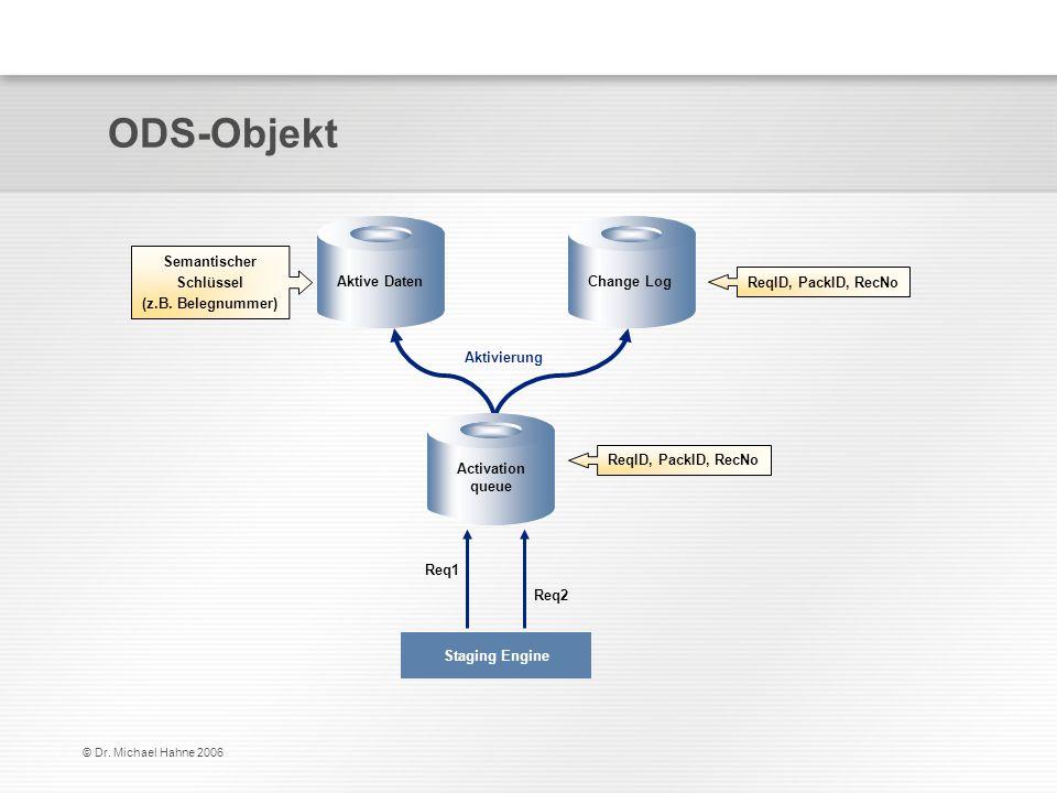 ODS-Objekt Aktive Daten Change Log Semantischer Schlüssel