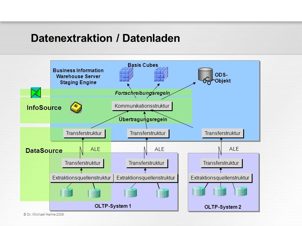 Datenextraktion / Datenladen