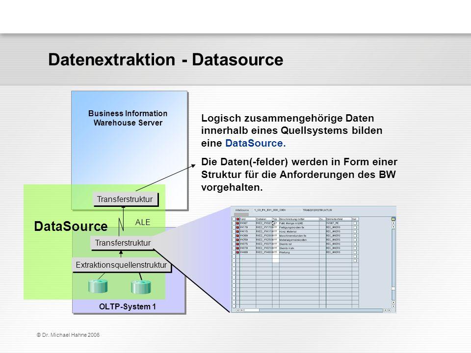 Datenextraktion - Datasource
