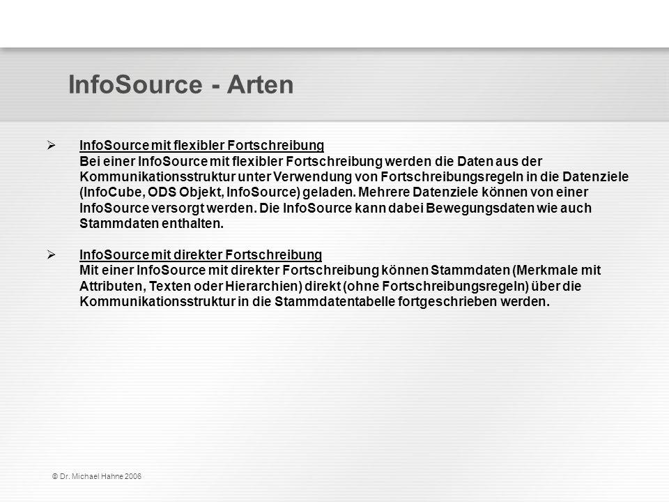 InfoSource - Arten
