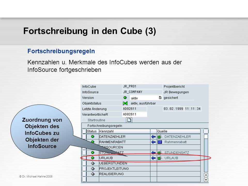 Zuordnung von Objekten des InfoCubes zu Objekten der InfoSource