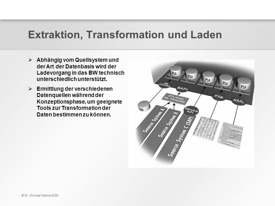 Extraktion, Transformation und Laden
