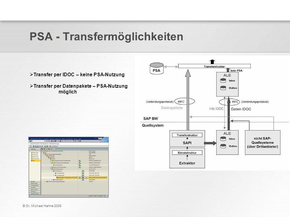 PSA - Transfermöglichkeiten