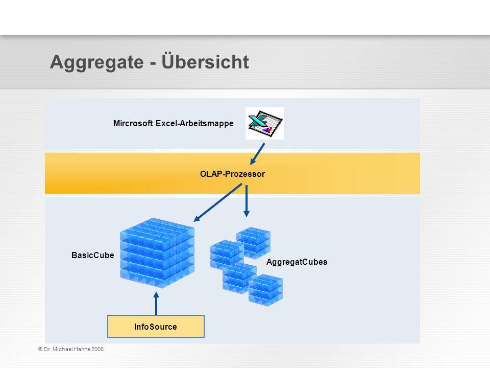 Aggregate - Übersicht Mircrosoft Excel-Arbeitsmappe OLAP-Prozessor