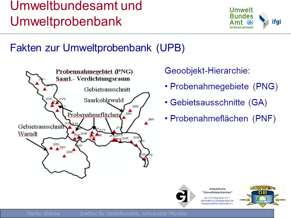 Umweltbundesamt und Umweltprobenbank