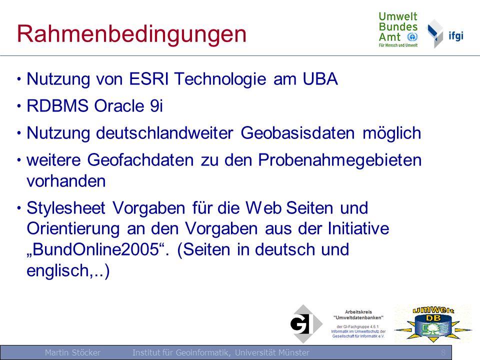 Rahmenbedingungen Nutzung von ESRI Technologie am UBA RDBMS Oracle 9i
