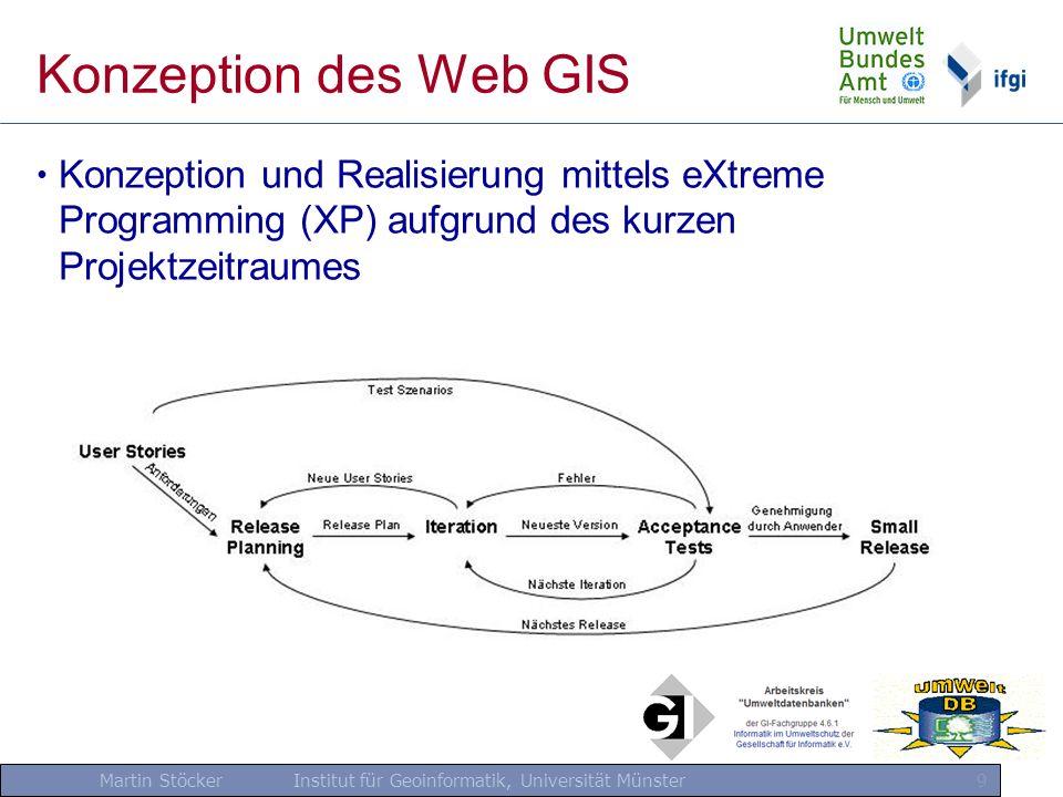 Konzeption des Web GIS Konzeption und Realisierung mittels eXtreme Programming (XP) aufgrund des kurzen Projektzeitraumes.