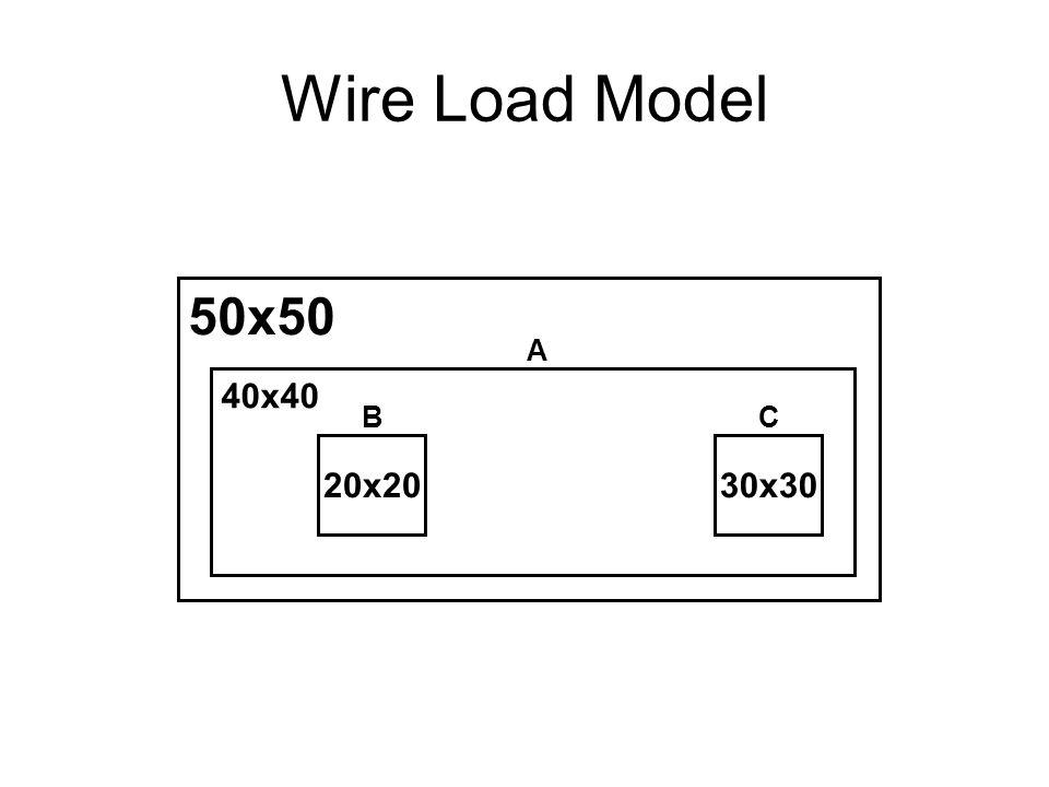 Wire Load Model 50x50 A 40x40 B C 20x20 30x30
