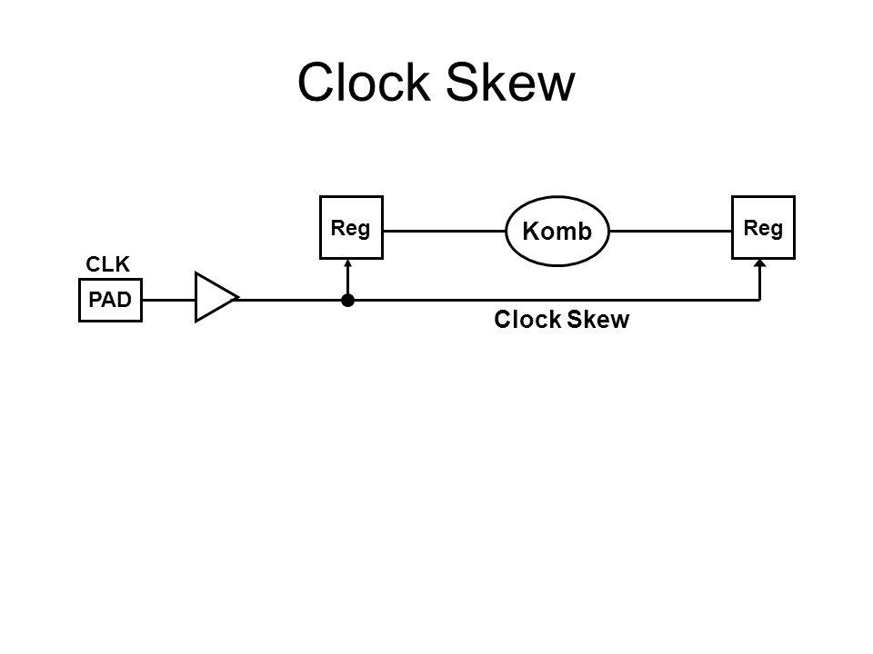 Clock Skew Reg Komb Reg CLK PAD Clock Skew