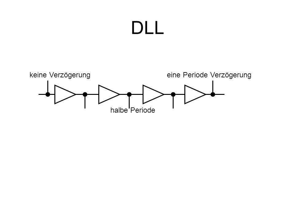 DLL keine Verzögerung eine Periode Verzögerung halbe Periode