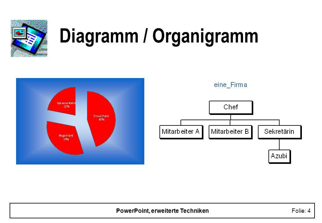 Diagramm / Organigramm