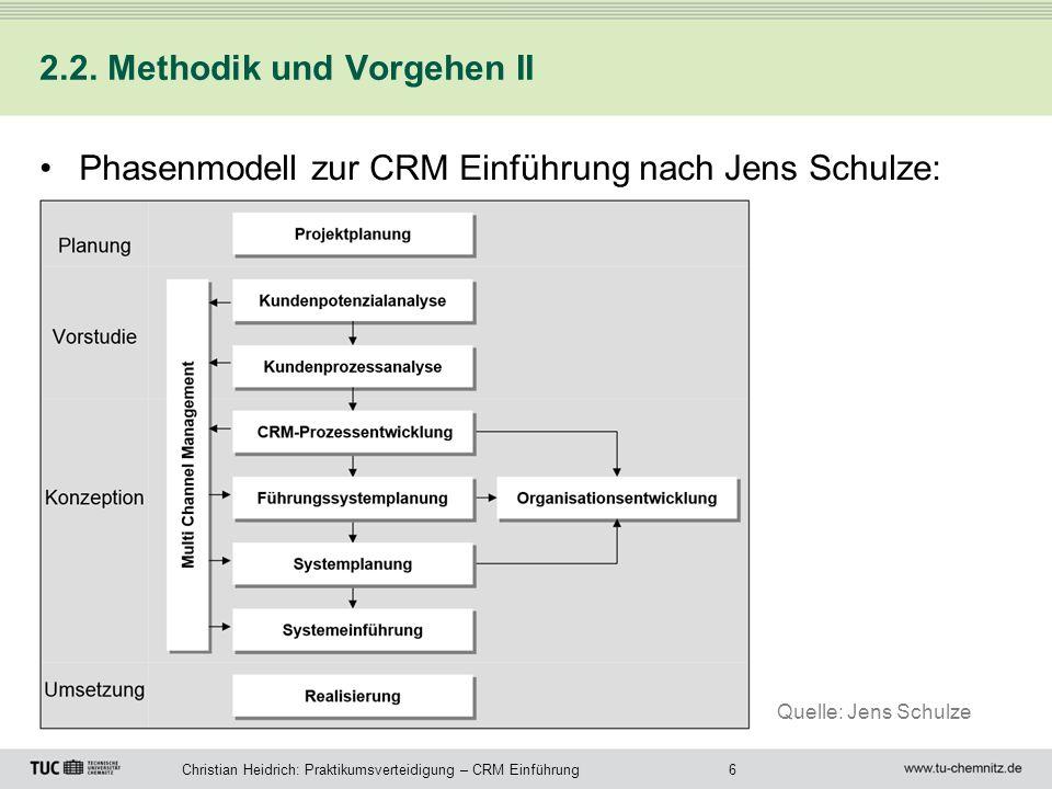2.2. Methodik und Vorgehen II