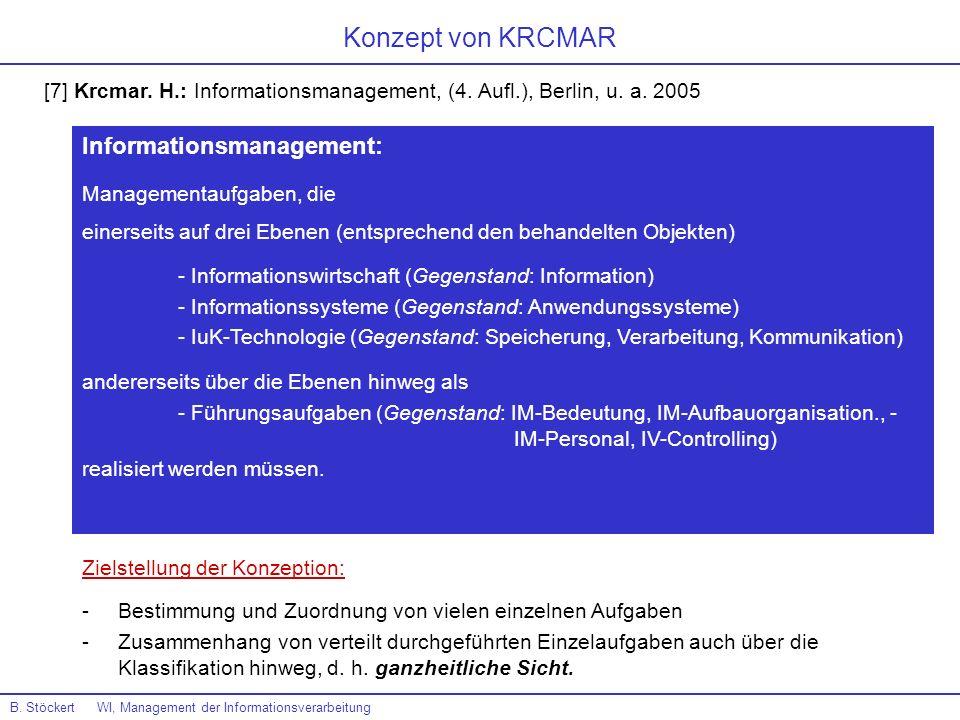 Konzept von KRCMAR Informationsmanagement: