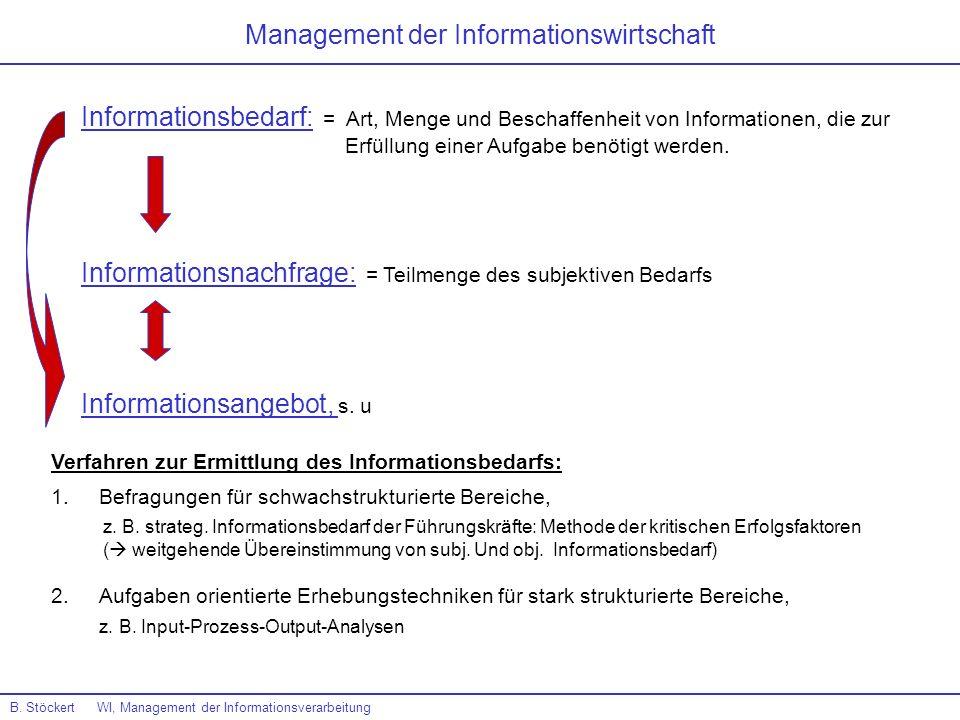 Management der Informationswirtschaft