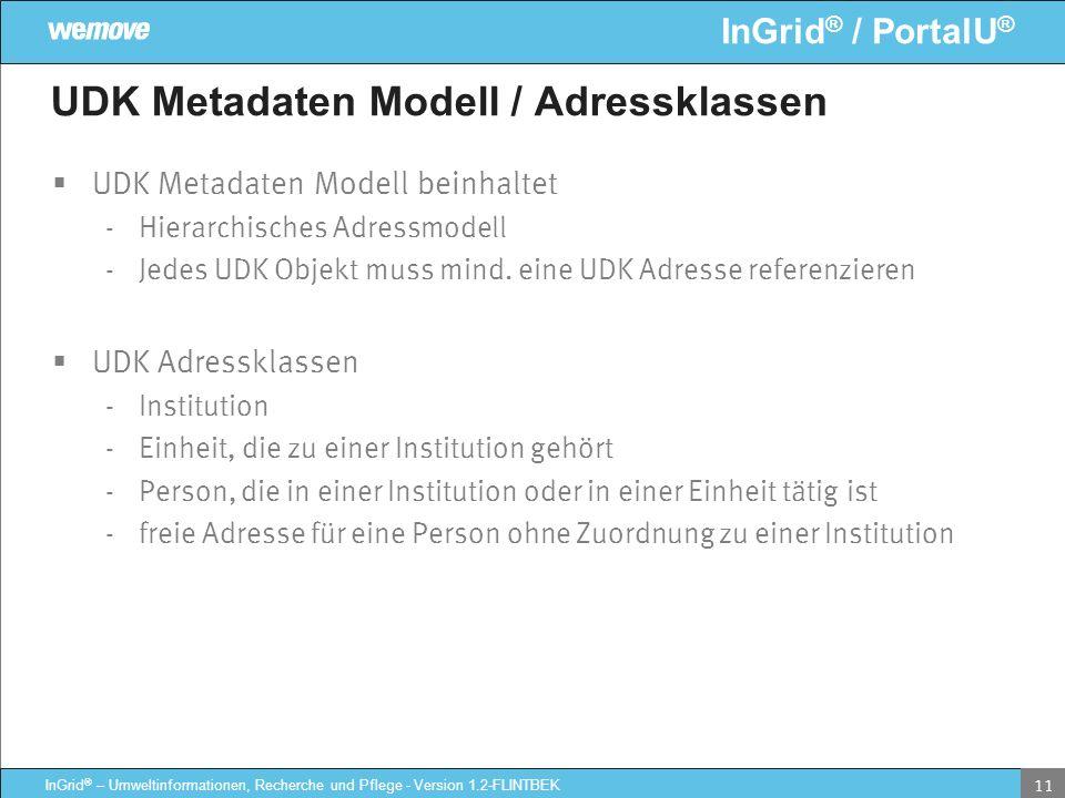 UDK Metadaten Modell / Adressklassen