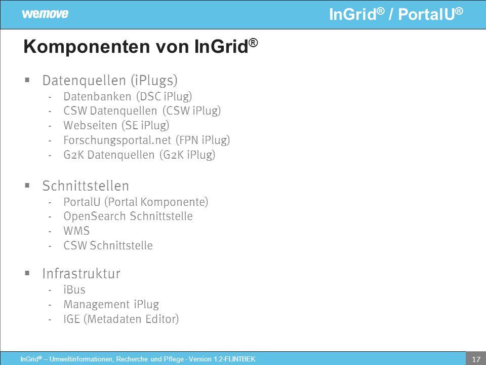 Komponenten von InGrid®
