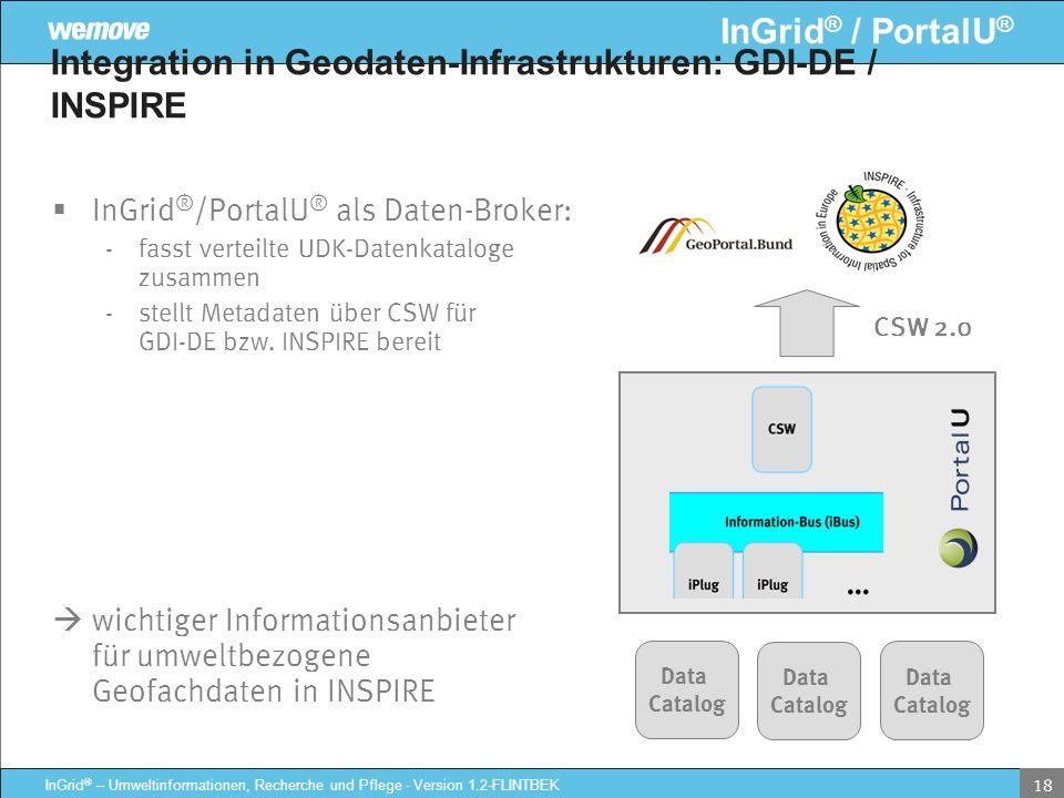 Integration in Geodaten-Infrastrukturen: GDI-DE / INSPIRE