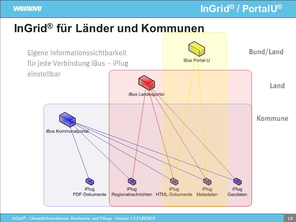 InGrid® für Länder und Kommunen