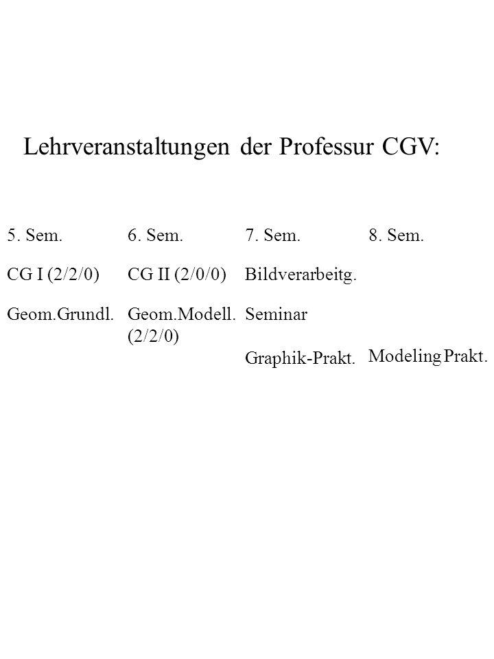 Lehrveranstaltungen der Professur CGV: