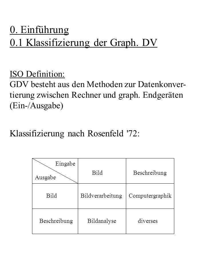 0.1 Klassifizierung der Graph. DV