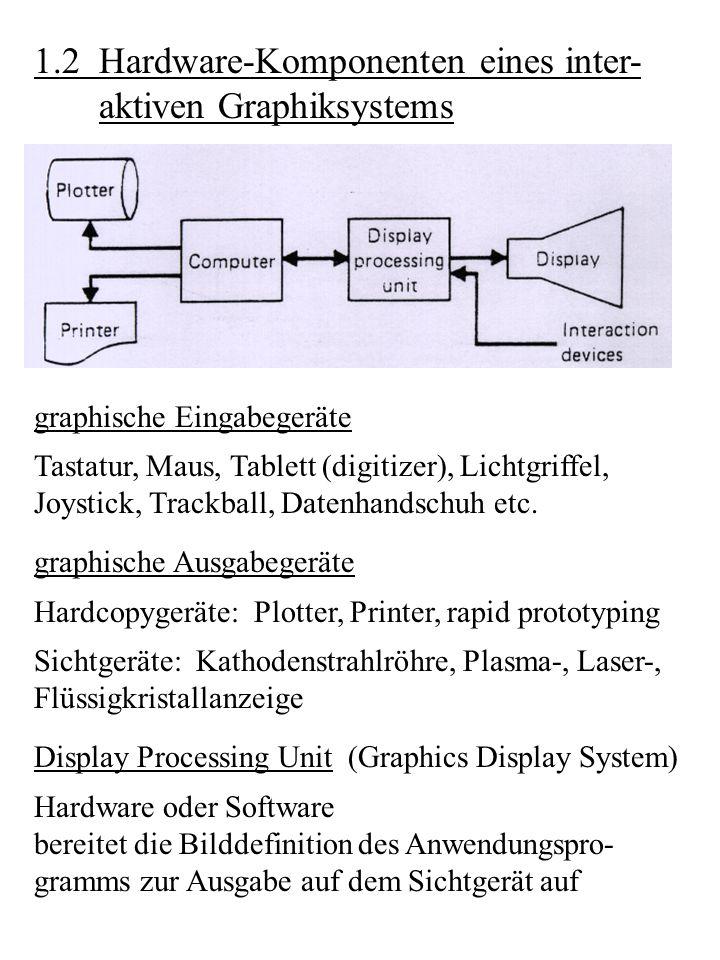 1.2 Hardware-Komponenten eines inter- aktiven Graphiksystems