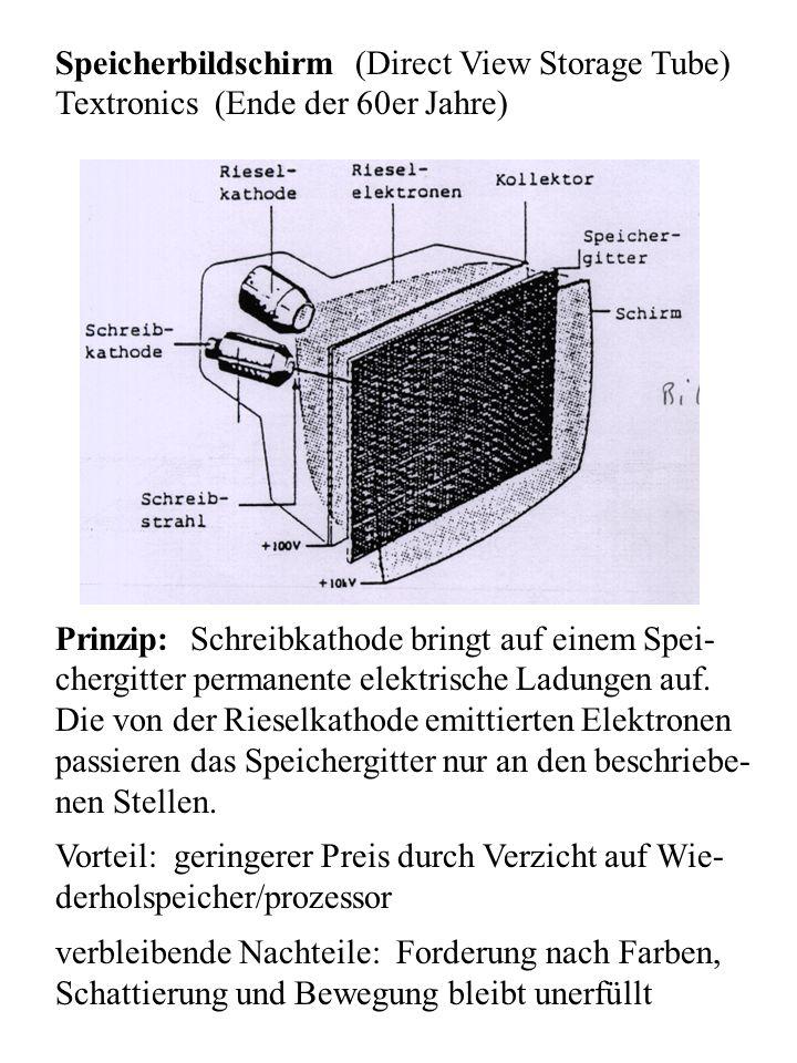 Speicherbildschirm (Direct View Storage Tube)