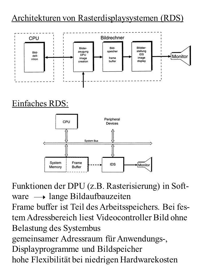 Architekturen von Rasterdisplaysystemen (RDS)