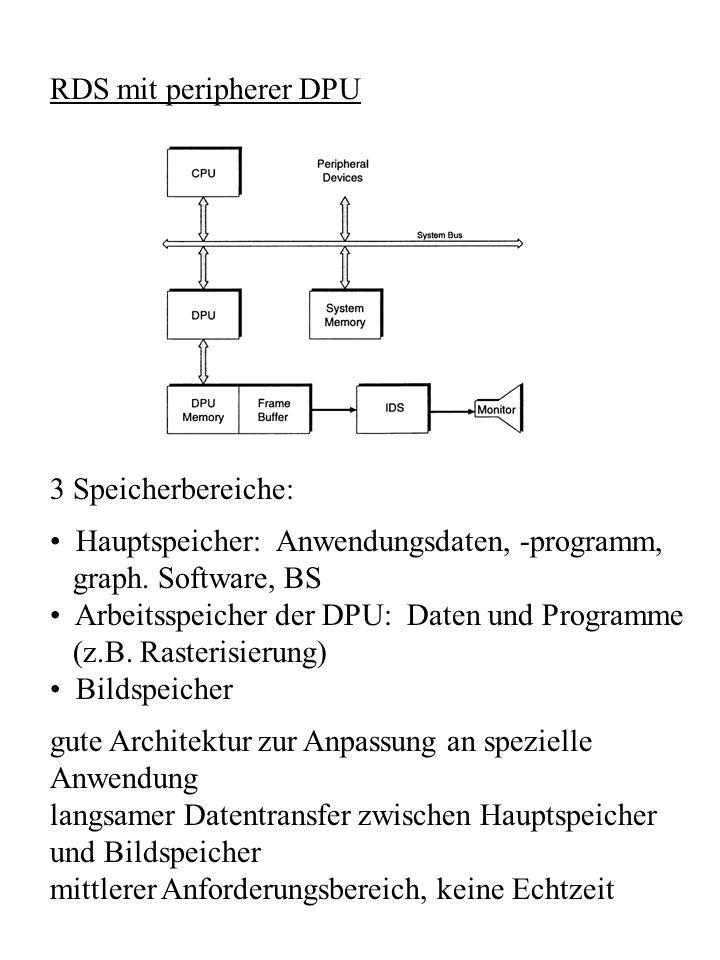 RDS mit peripherer DPU 3 Speicherbereiche: Hauptspeicher: Anwendungsdaten, -programm, graph. Software, BS.