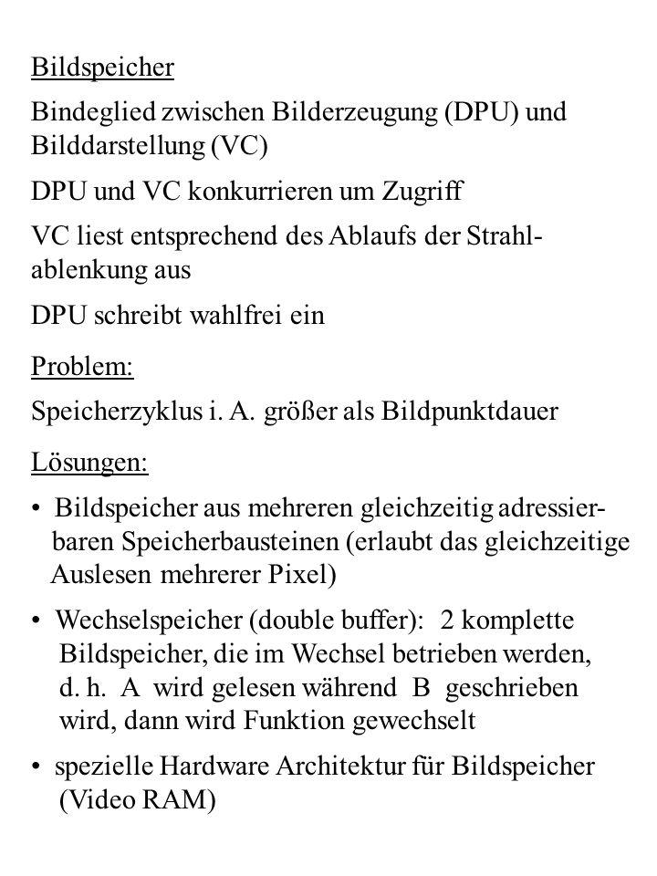 Bildspeicher Bindeglied zwischen Bilderzeugung (DPU) und. Bilddarstellung (VC) DPU und VC konkurrieren um Zugriff.