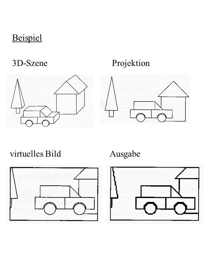Beispiel 3D-Szene Projektion virtuelles Bild Ausgabe