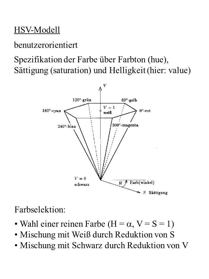HSV-Modell benutzerorientiert. Spezifikation der Farbe über Farbton (hue), Sättigung (saturation) und Helligkeit (hier: value)