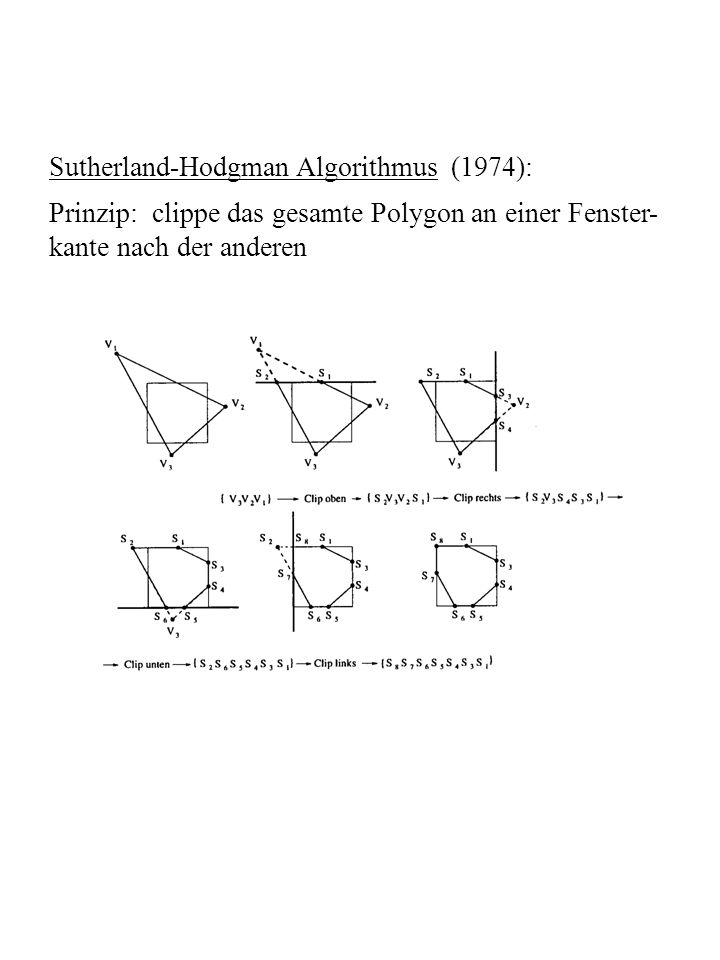 Sutherland-Hodgman Algorithmus (1974):