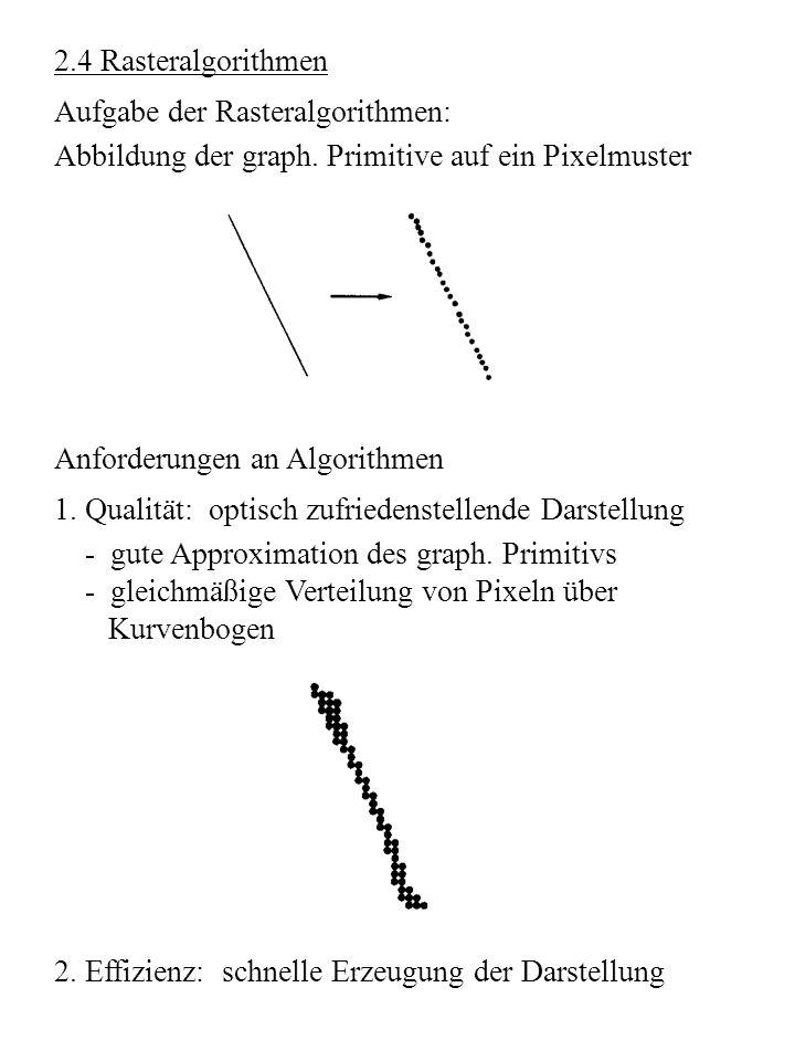 2.4 Rasteralgorithmen Aufgabe der Rasteralgorithmen: Abbildung der graph. Primitive auf ein Pixelmuster.