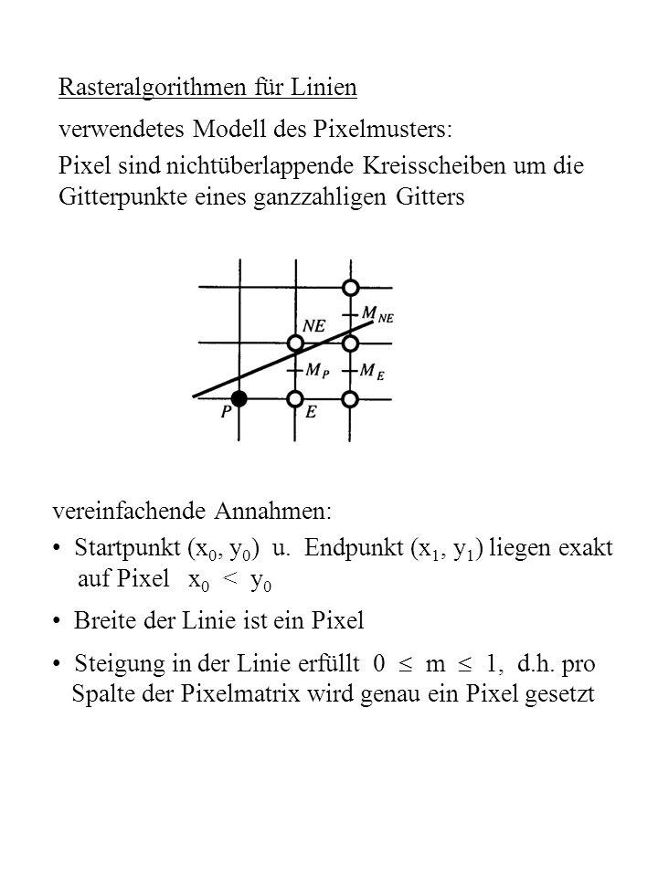 Rasteralgorithmen für Linien