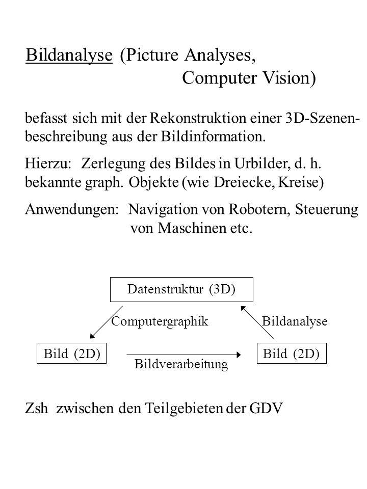 Bildanalyse (Picture Analyses, Computer Vision)