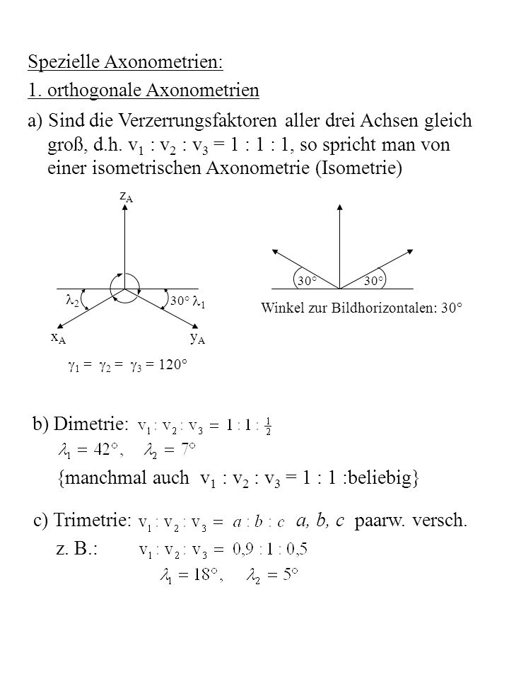 Spezielle Axonometrien: 1. orthogonale Axonometrien